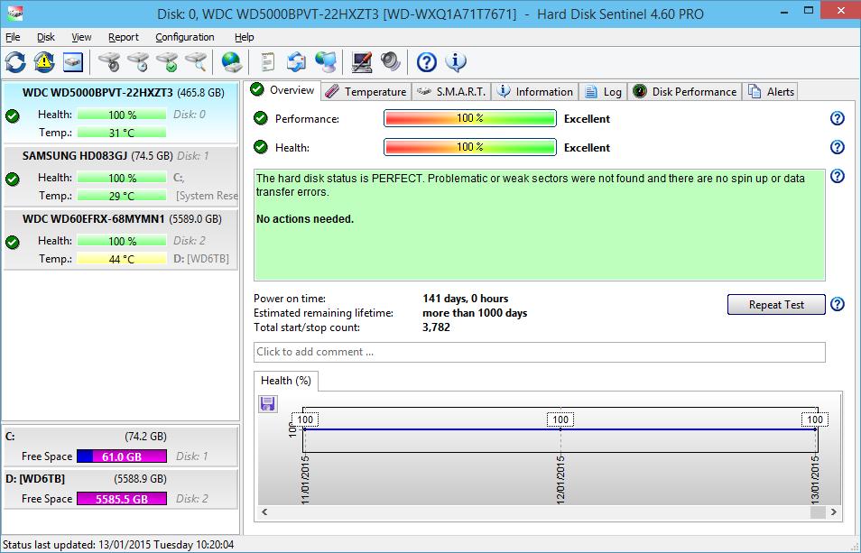 Hard disk sentinel 3.0 professional portable v4.40