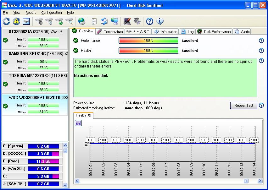 Hard Disk Sentinel Standard 5.01 – licenta GRATUITA